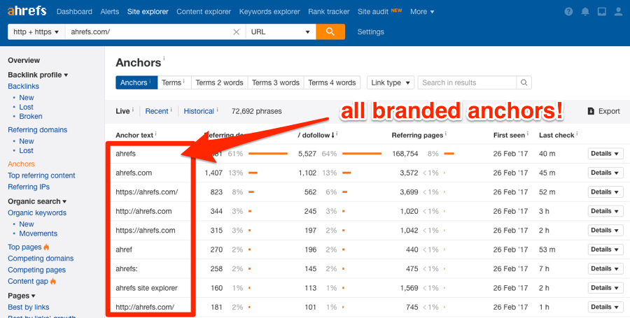 ahrefs anchors report ahrefs dot com