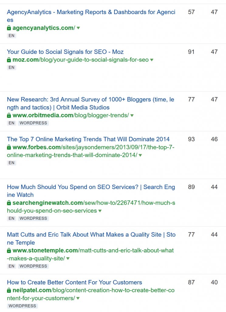backlinks to a website