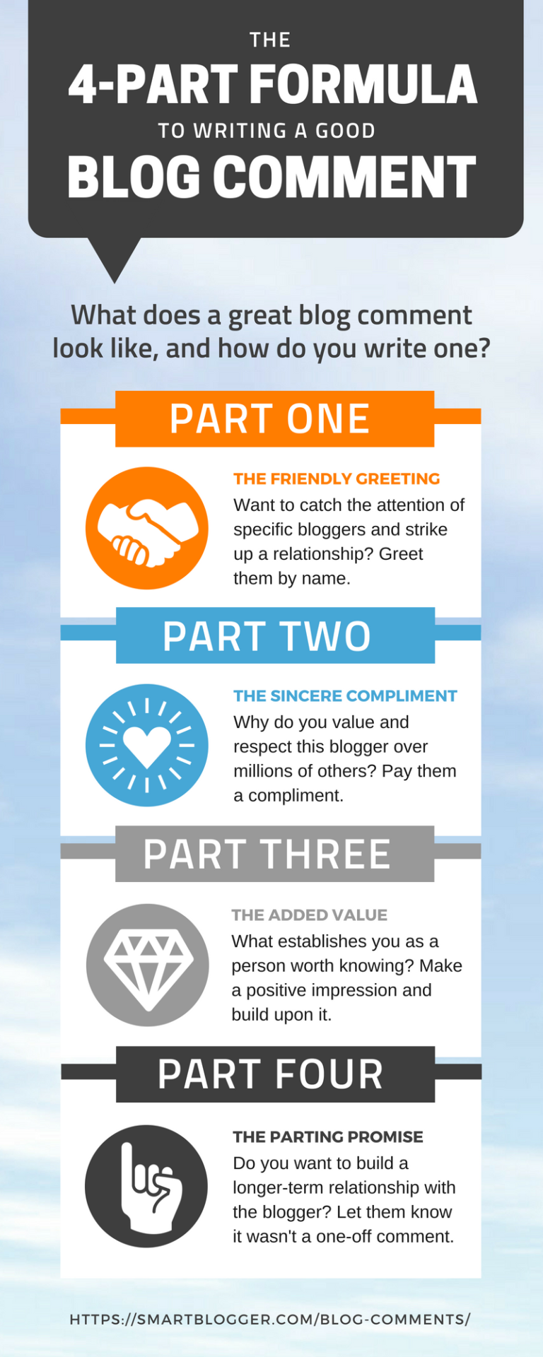 blog comments infographic