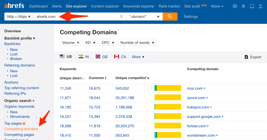 competing domains report ahrefs site explorer