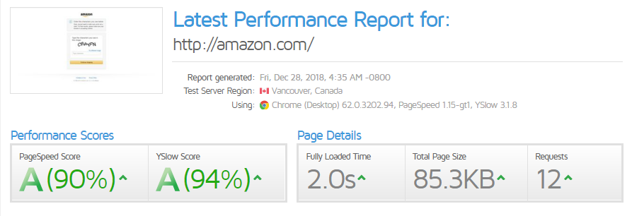 page loading speed report