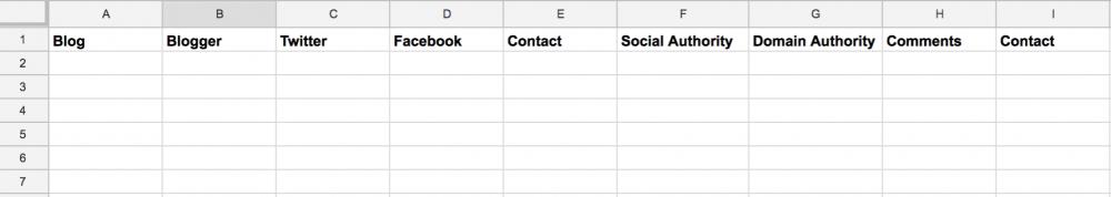 spreadsheet for blogger outreach