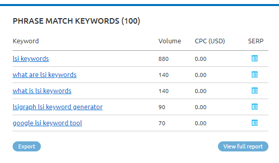 SEMRush search results