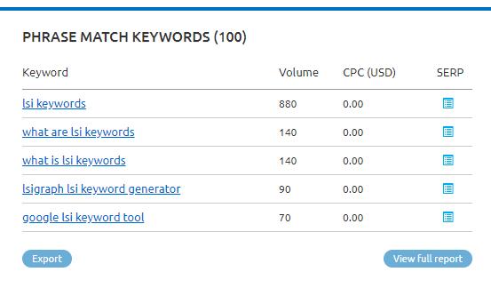 SEMRush search results
