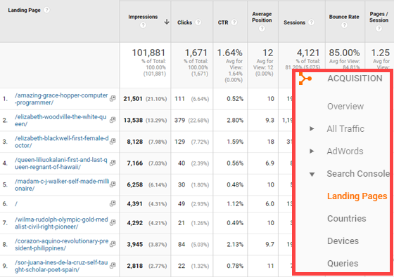 landing page reports Google Analytics