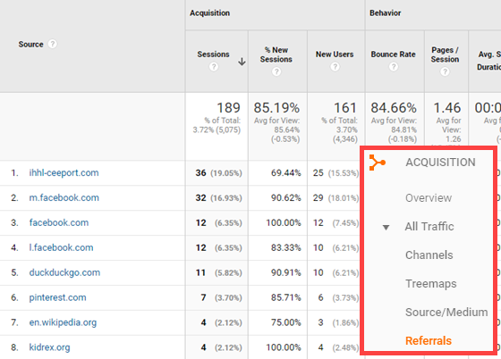 monitor referral traffic report