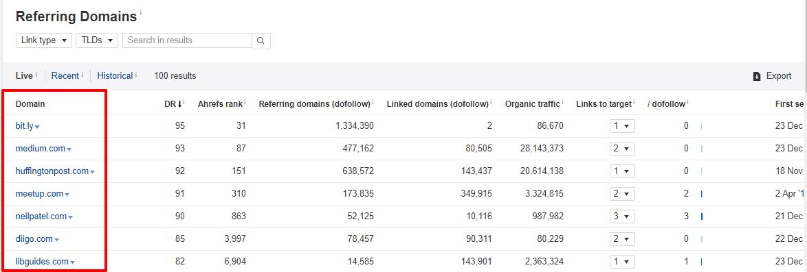 referring domain competitors