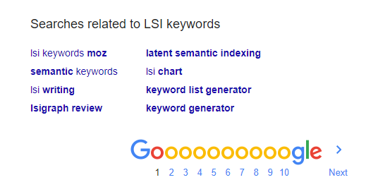 related search