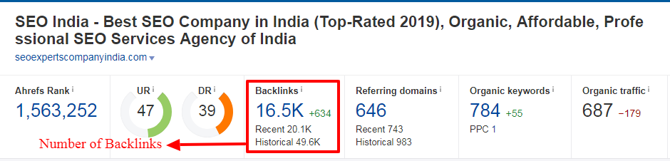 number-of-backlinks