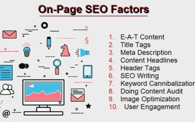 9 Steps to Perform On-Page Optimization (Proven Techniques)