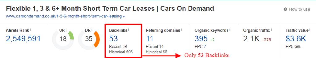 cars-on-demand-backlink-profile