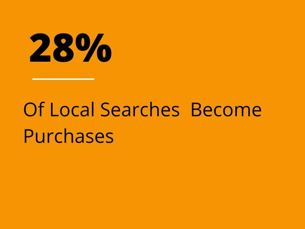 Product Searches